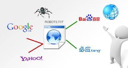 如何恰当的使用和区分ROBOTS和NOFOLLOW?